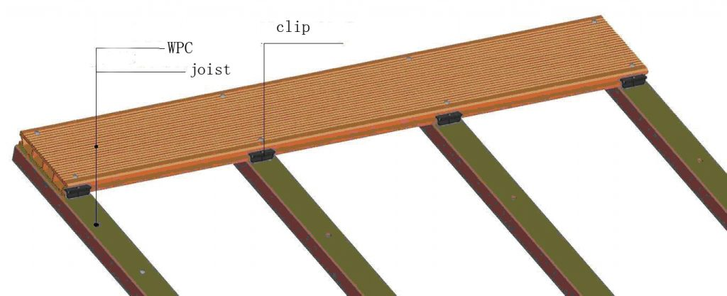 WPC Decking installation guide